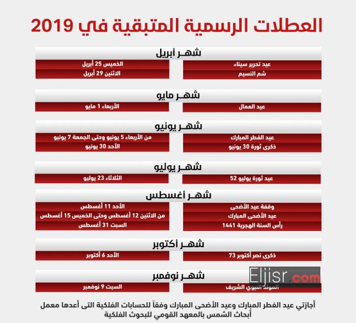 أيام الإجازات والعطلات الرسمية المتبقية فى عام 2019